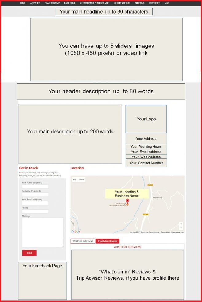 Sales Page Layout when Advertise in Derby